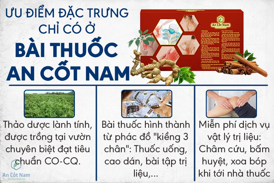 An Cốt Nam