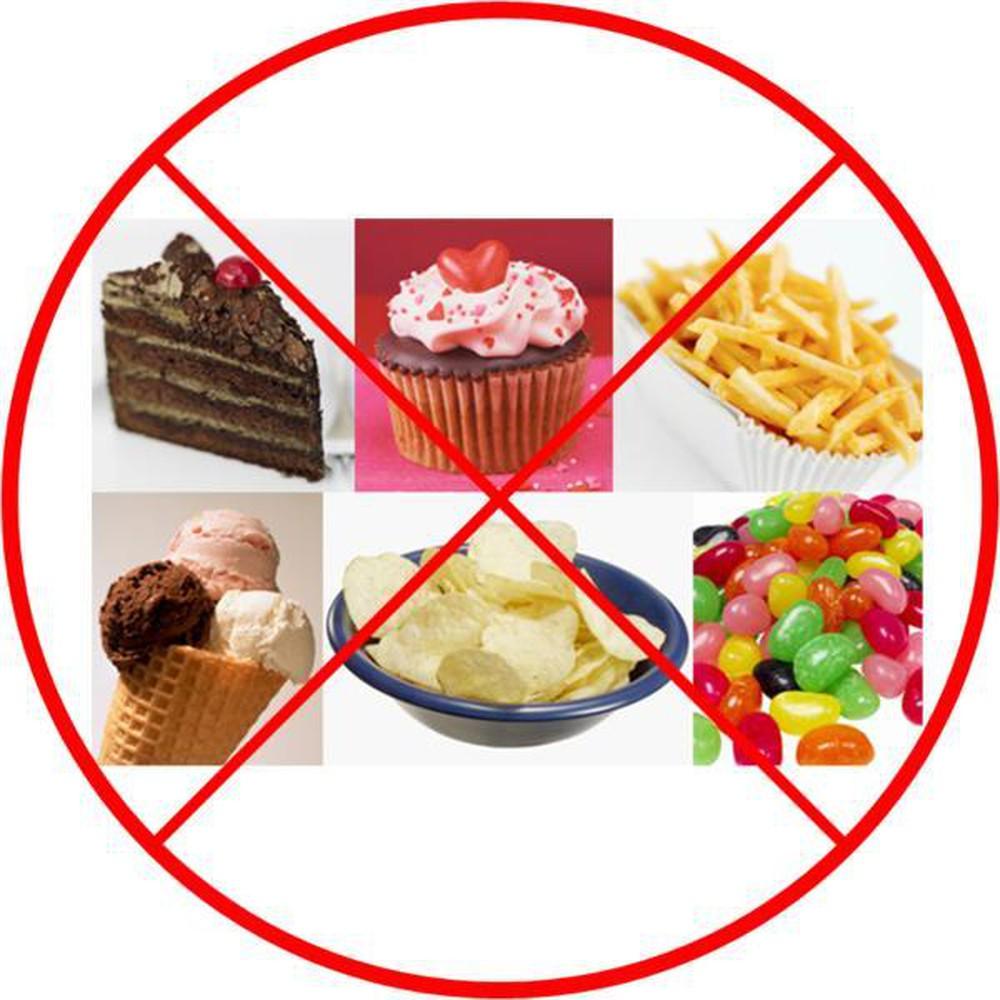 Những loại thực phẩm đồ ngọt, bánh kẹo, bơ